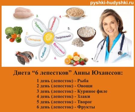 Похудение без диет скачать